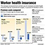 health-insurance-stats